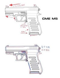 cme-m5-w3